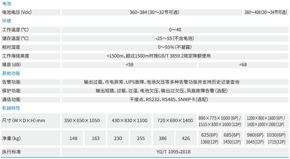 科士达UPS,参数,型号,介绍