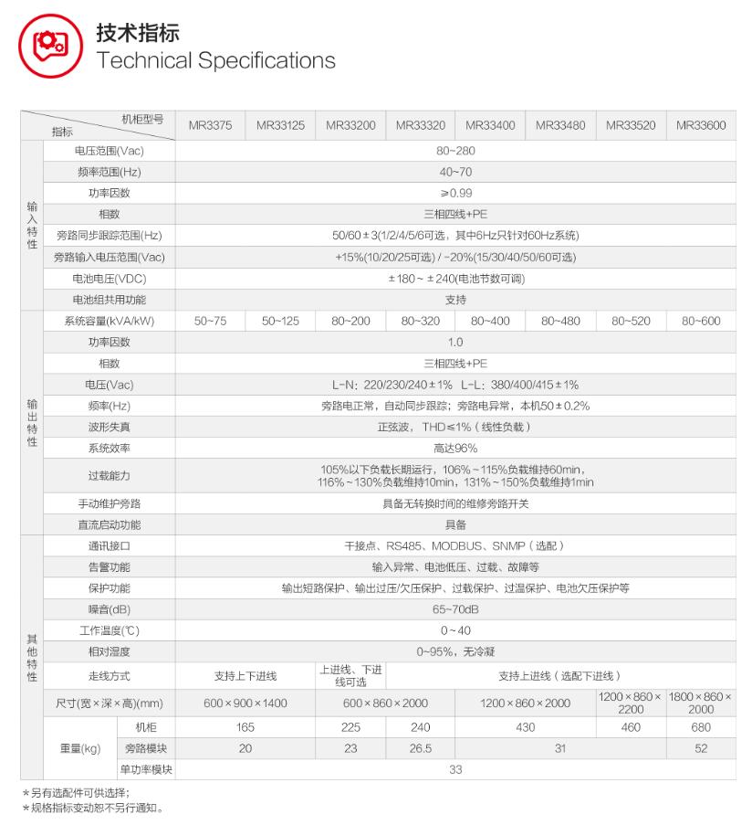 科华UPS电源MR33系列三进三出UPS(80-480kVA)