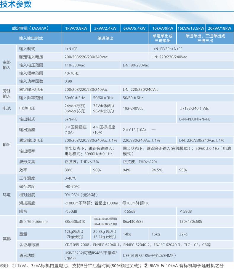 华为UPS2000-G参数,型号,介绍